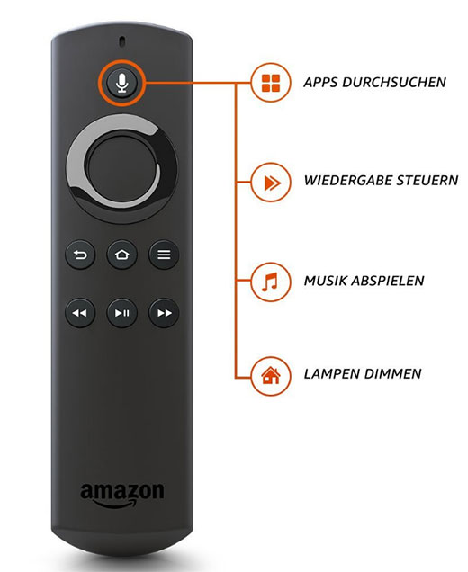 Sprachfernbedienung vom Fire TV Stick